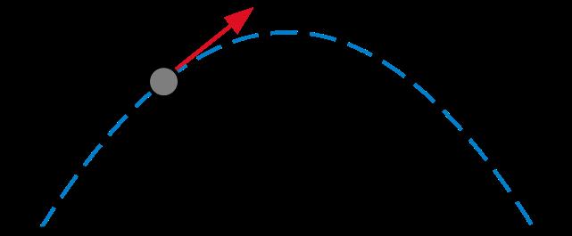 parabolic trajectory of planets - photo #22